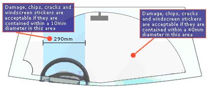 MOT Windscreen test