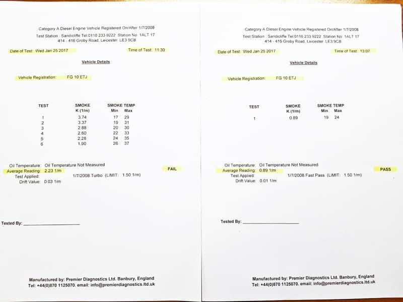 EDT Emissions results comparison
