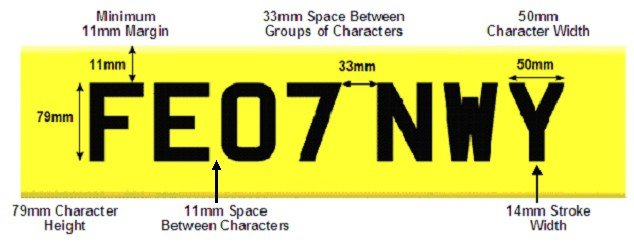 New MOT Rules number plate graphic